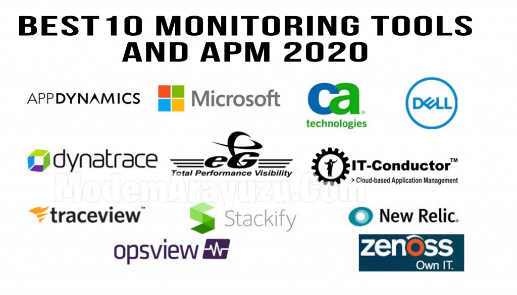 Best FREE Network Monitoring Tools - Software and APM 2020 1